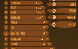 T Bar Size Chart Cigar Sizes And Shapes Chart Toro Google Search Cigars