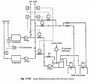30 Water Source Heat Pump Piping Diagram