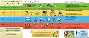 In Defense Of Canada's Food Guide: What I Like And What I ...