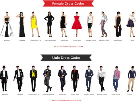 defining dress codes   wear   occasion