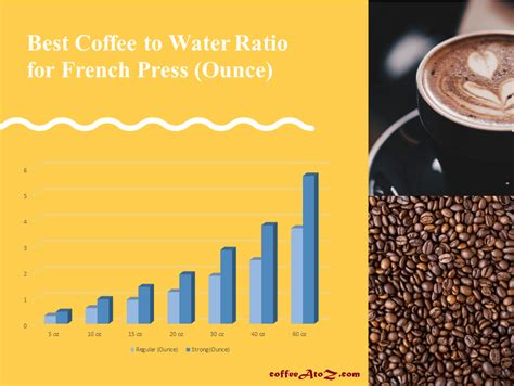 The '1' represents 1 gram of coffee and the larger number represents the water. The A - Z Of Best Coffee To Water Ratio For French Press