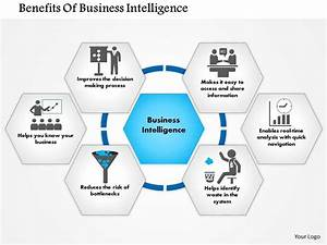 0814 Benefits Of Business Intelligence Powerpoint ...
