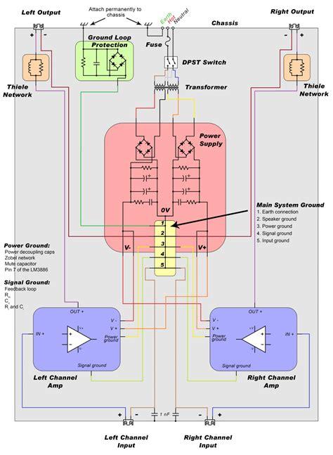 Complete Guide Design Build