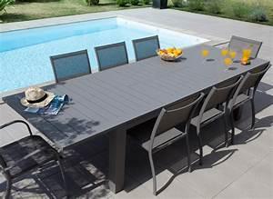 Table De Jardin En Aluminium : table de jardin aluminium 12 places aurore gamme oc o proloisirs ~ Teatrodelosmanantiales.com Idées de Décoration