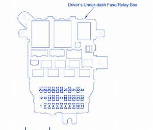 Acura Rl 3 5 2006 Fuse Box  Block Circuit Breaker Diagram