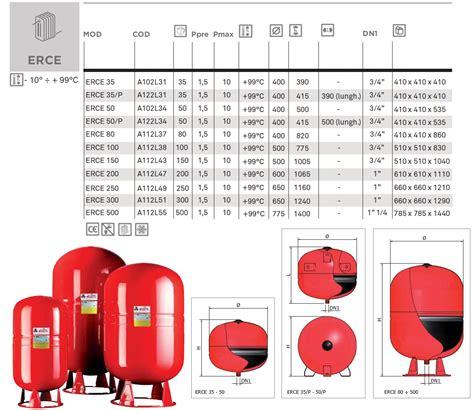 vasi espansione elbi vaso espansione elbi prezzi installazione climatizzatore