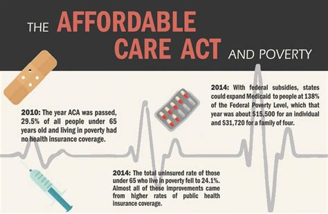 affordable care act  poverty uc davis center