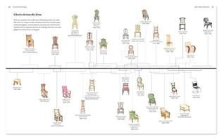 home design eras furniture design eras home design