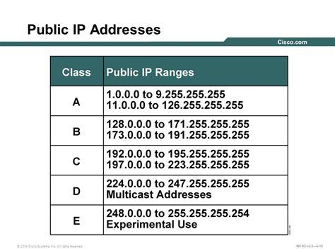 Classifying Network Addressing
