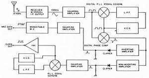 Bpsk Block Diagram Ppt  U2013 The Wiring Diagram  U2013 Readingrat Net