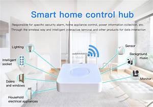 Smart Home Gateway : smart home gateway wifi cysmart leader of smart home automation manufacturer in china ~ Watch28wear.com Haus und Dekorationen