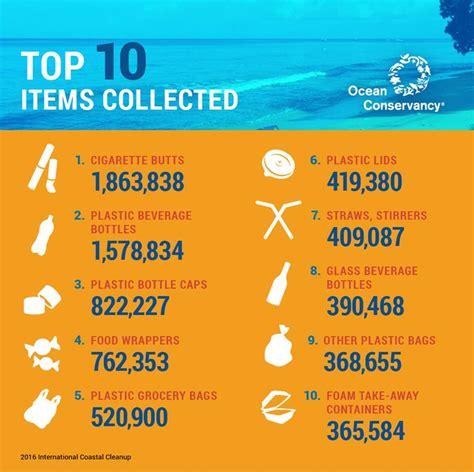 ocean clean earth future
