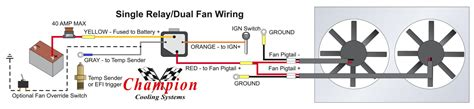How Properly Wire Electric Cooling Fans