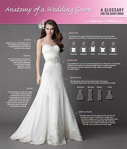 parts of wedding dress wedding ideas With parts of a wedding dress