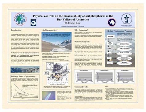 Research Poster Template Research Poster Template Free Create Edit Fill