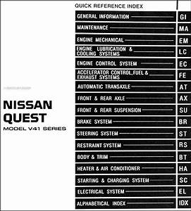99 Nissan Quest Fuse Diagram
