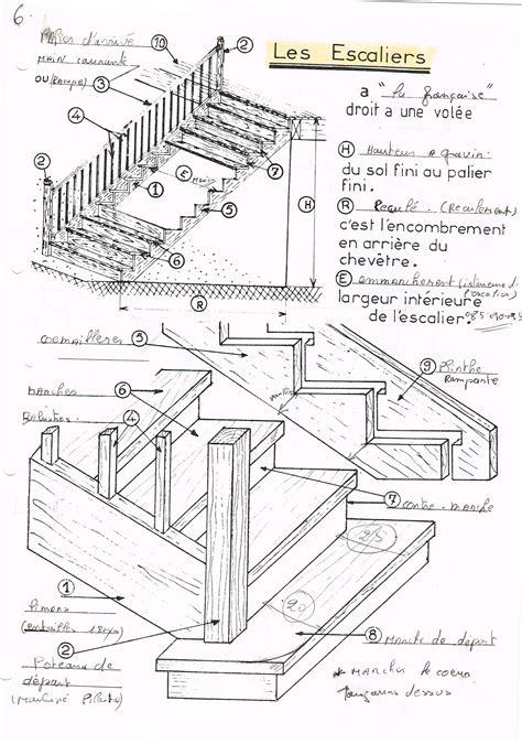 cuisine meuble bois escalier terminologie menuiserie le mans pascal pequin