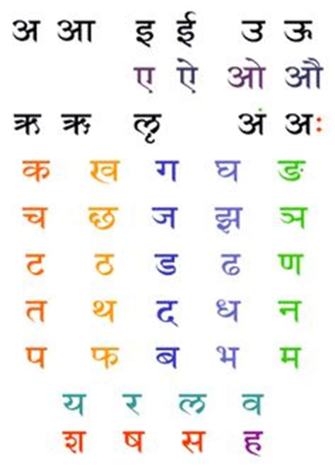 25+ Hindi Numbers 1 20 Pics - FreePix