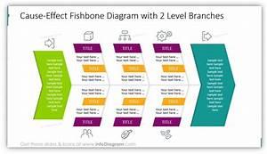 Fishbone 5 - Blog