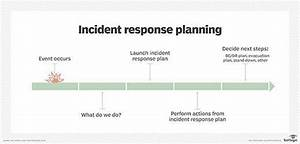 free incident response plan template for disaster recovery With pci incident response plan template