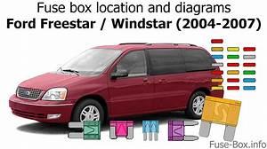 2003 Ford Freestar Fuse Diagram 41132 Ciboperlamenteblog It