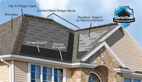 components   residential roof certainteed