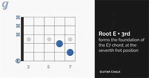 E7 Chord Charts And 5