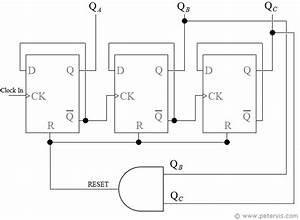 Mod 6 Counter Logic Diagram