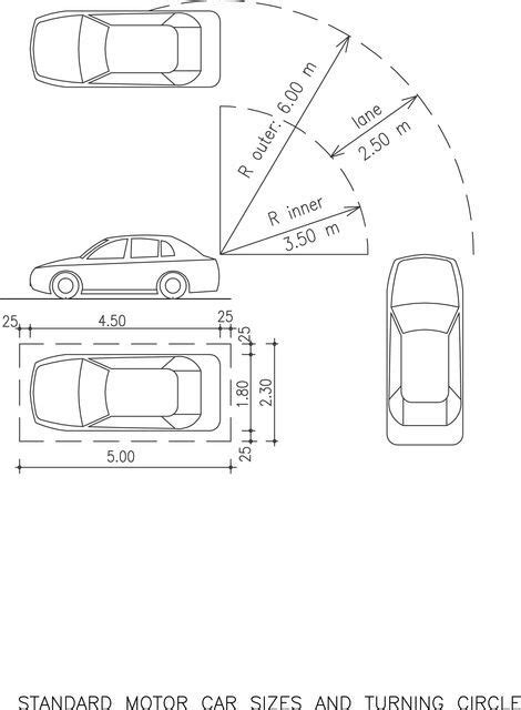 typical width of car car minimum turning radius dimensions pinterest cars architecture and park