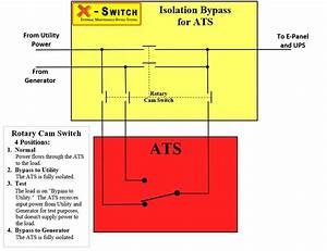 x switch for ats With how does ats work