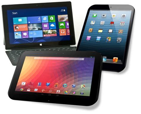 Resultado de imagen de tablets