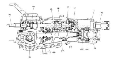 all car manuals free 1999 subaru impreza transmission control subaru impreza 2 5 mt wrx sti t awd 280 hp photo 322035 allauto biz