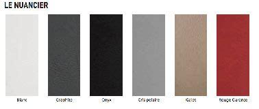 plan de travail cuisine effet beton peinture effet béton pour repeindre du carrelage