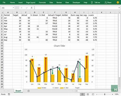 Excel Actual Budget Template Variance Charts Target
