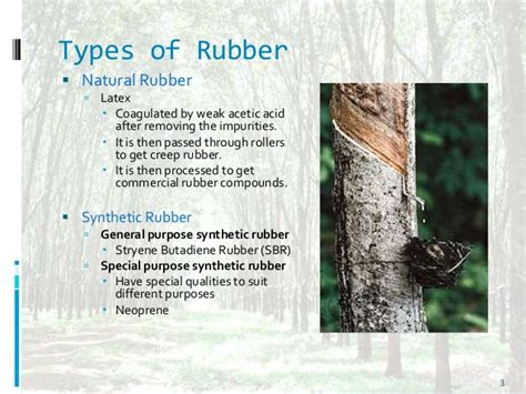 Rubber Presentation Slide
