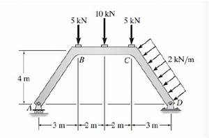 Solved  Draw Diagrams Of Axial Force  Shear  And Bending M