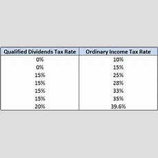 Qualified Dividends Definition And Tax Advantages
