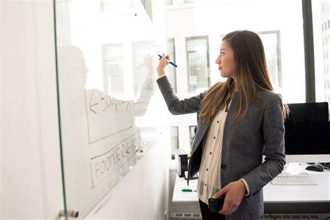 women  recreating  role  human resource