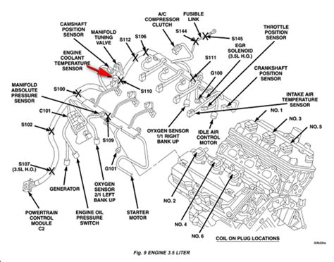 similiar 2000 chrysler sebring parts diagram keywords 2000 chrysler cirrus engine diagram on 2000 chrysler sebring radiator
