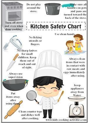 kids cooking poster set digital  bundle kids