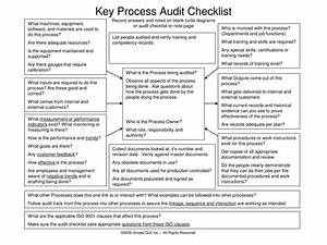 Process Auditist Pdf Approach For Manufacturing The Audit Checklist Youtube Xls Iso Layered Iatf