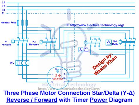 three phase motor connection delta y δ forward with timer power