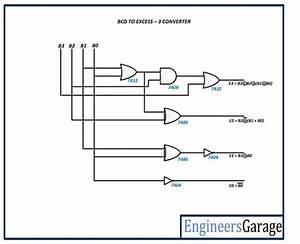 Building Code Convertors Using Sn-7400 Series Ics