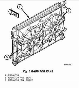 Wiring Diagram Radiator Fans