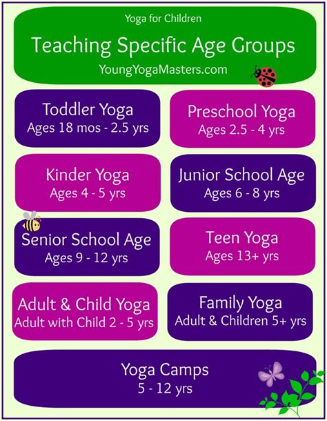 i need your advice for with different age groups 136 | Teaching yoga to children of specific age groups