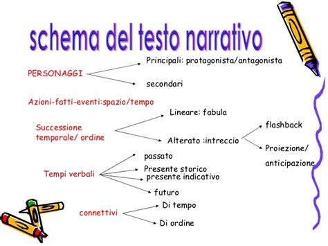 schema testo narrativo il testo narrativo