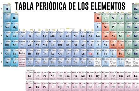 simbolo quimico con q simbolo quimico con q elementos quimicos materiales crm