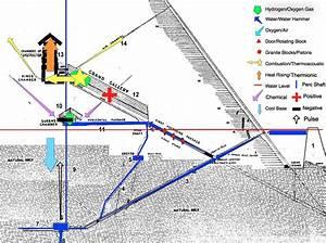 Teslapyramids Com  U2013 Egypt U0026 39 S Pyramids Are A Series Of