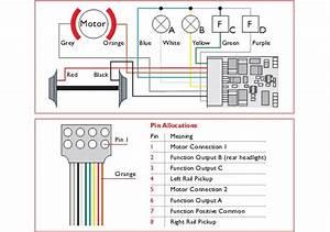 Hornby Decoder Installation Guides