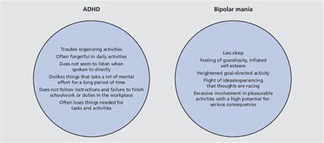 dsm iv symptoms  attention deficit hyperactivity